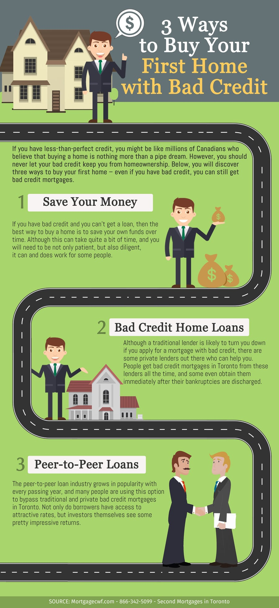 3 Ways to Buy Your First Home with Bad Credit
