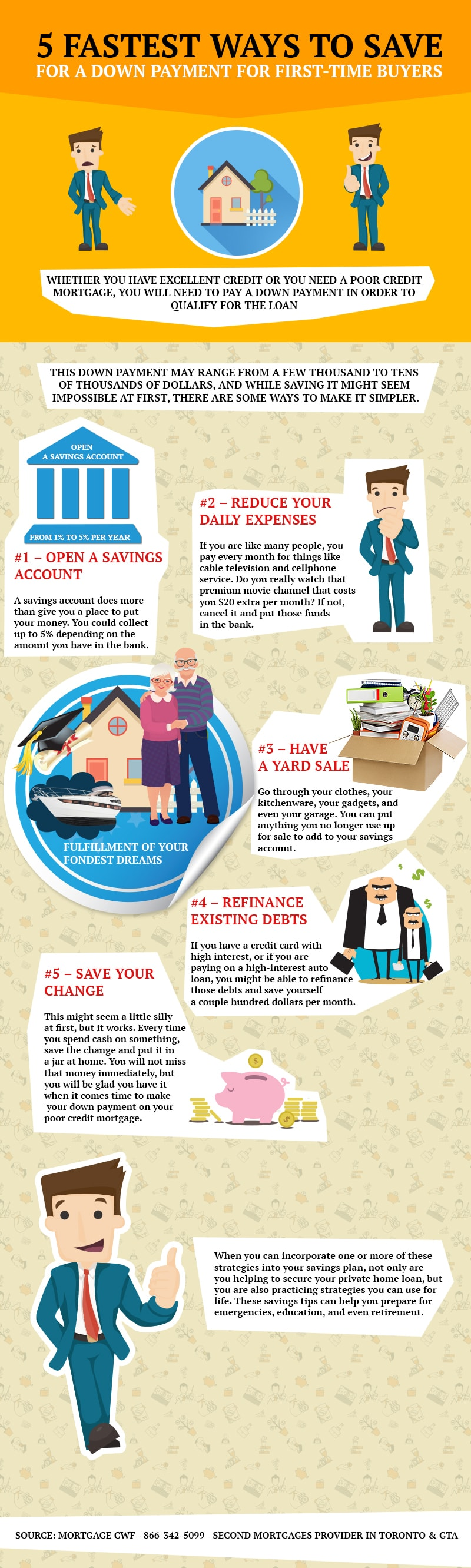 Fastest Ways to Save for a Down Payment - Infographic