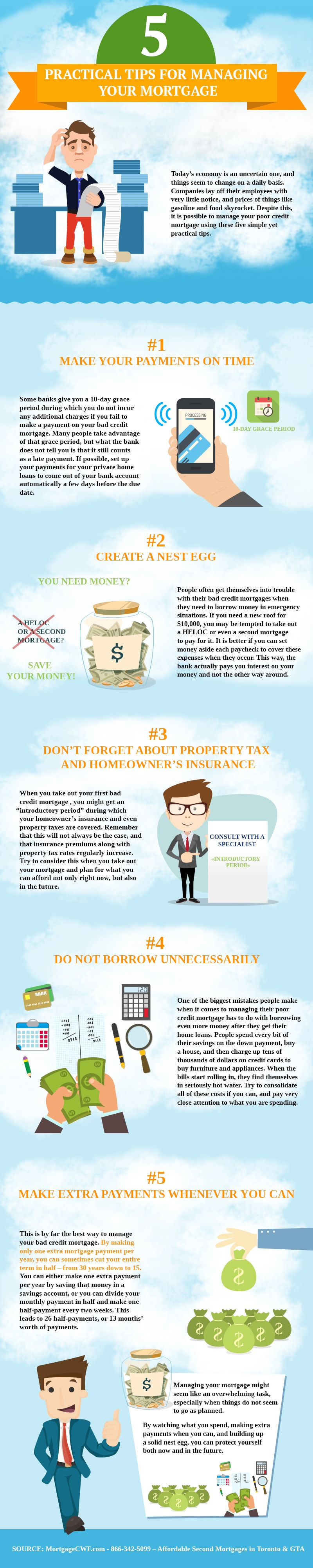 5 Simple Yet Practical Tips for Managing Your Mortgage - Infographic