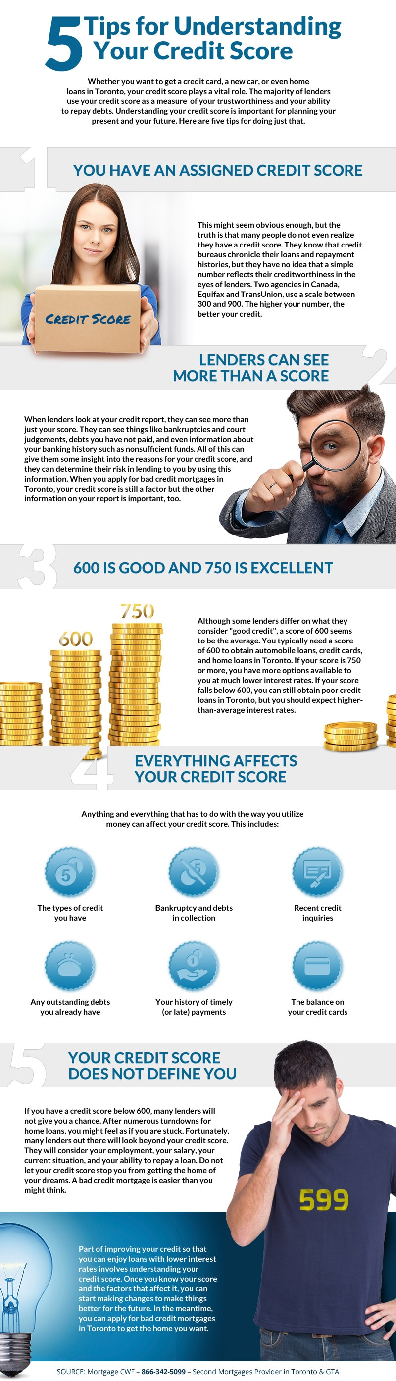 How to Understand Your Credit Score - Infographic