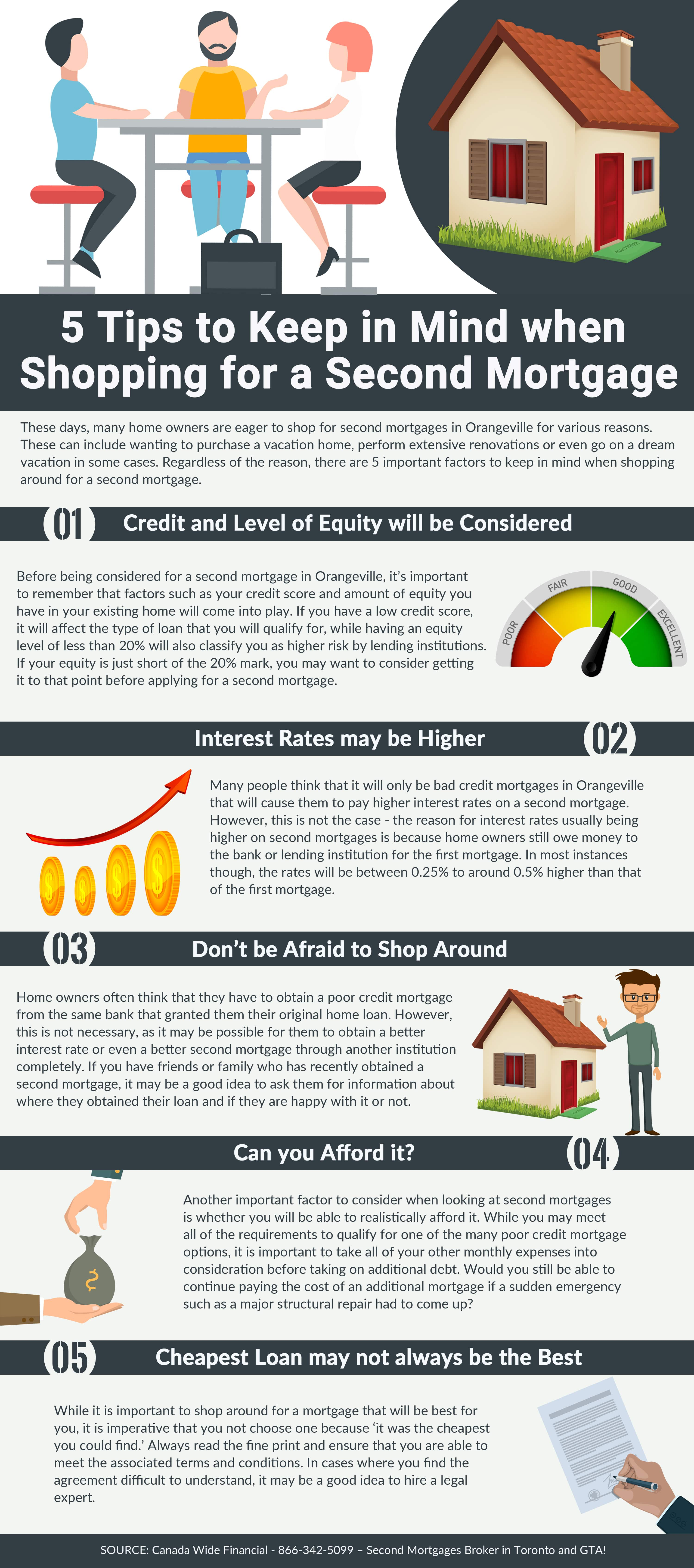5 Tips to Keep in Mind when Shopping for a Second Mortgage - Infographic