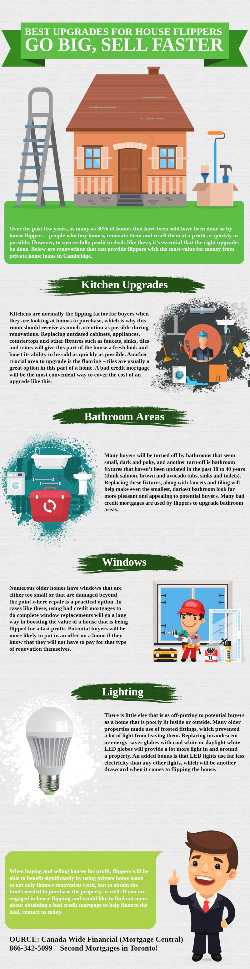 Best Upgrades for House Flippers - Go Big, Sell Faster - Infographic