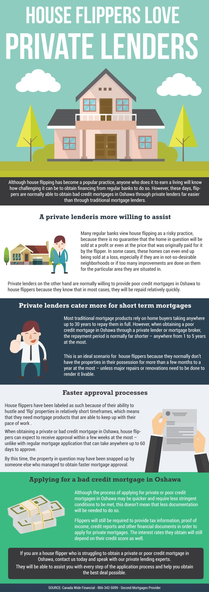 House Flippers Love Private Lenders – Here's Why!