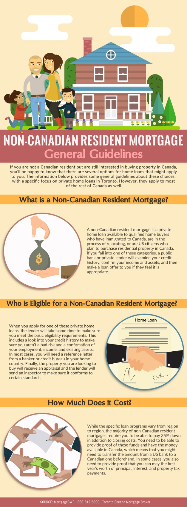 Non-Canadian Resident Mortgage: General Guidelines