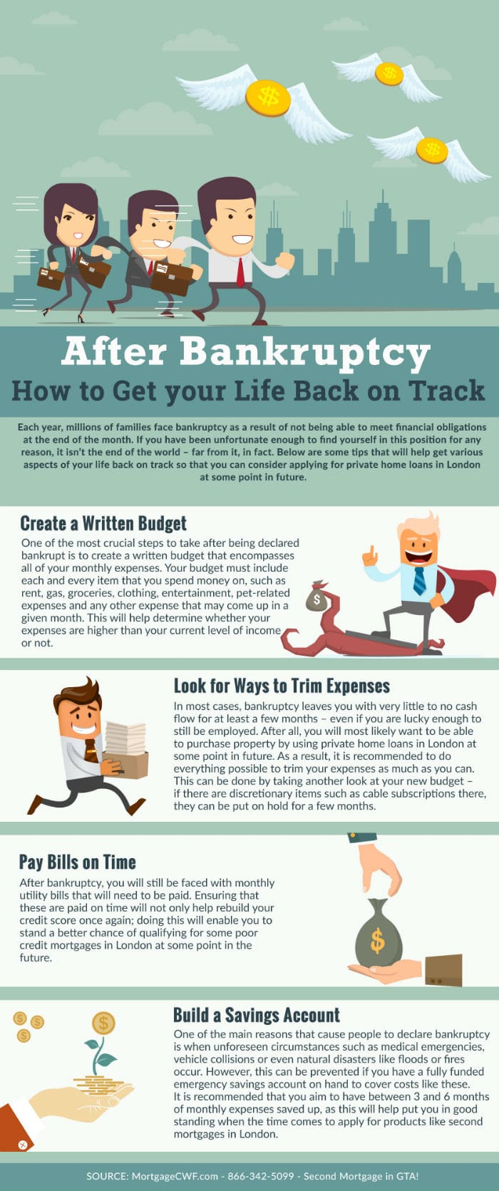 After Bankruptcy: How to Get your Life Back on Track