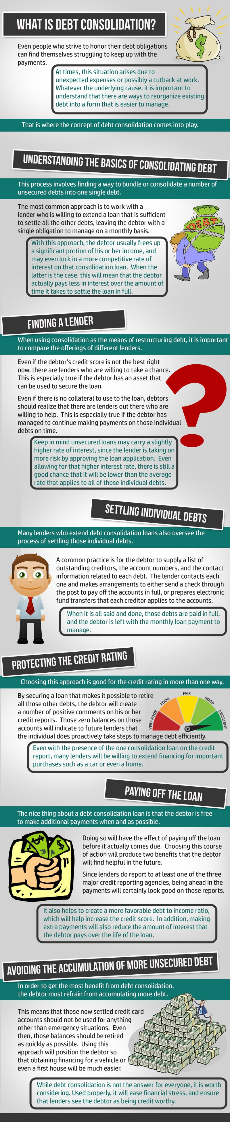 Debt Consolidation Process Explained - Infographic