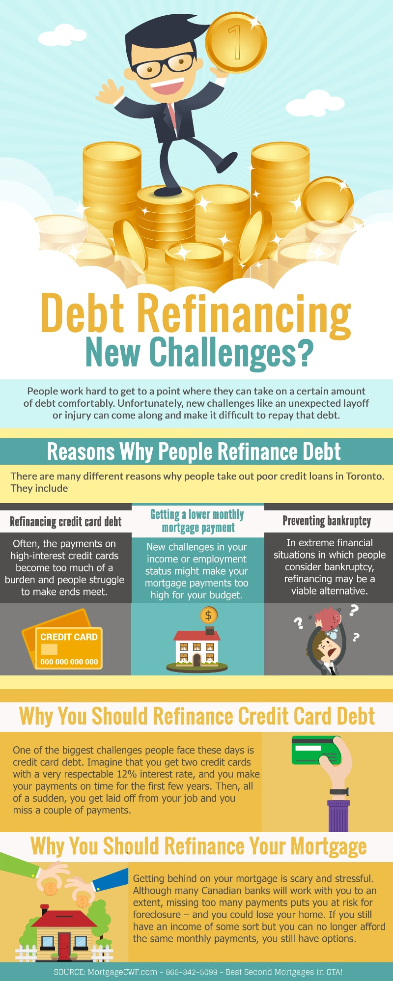 Debt Refinancing: New Challenges?