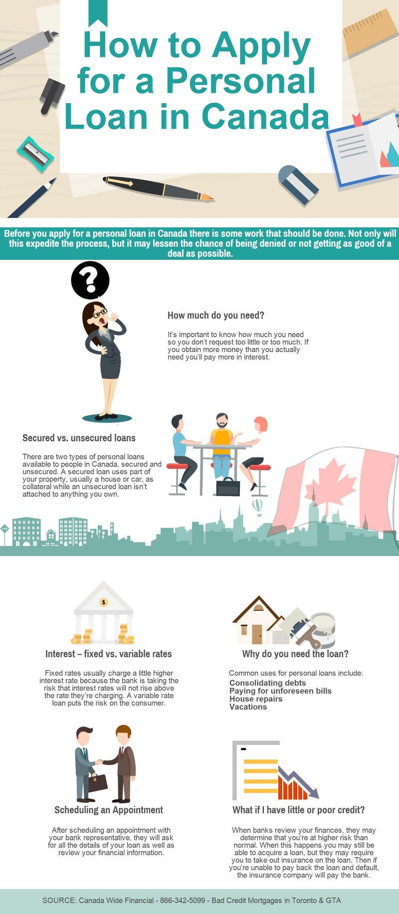 How to Apply for a Personal Loan in Canada – Infographic