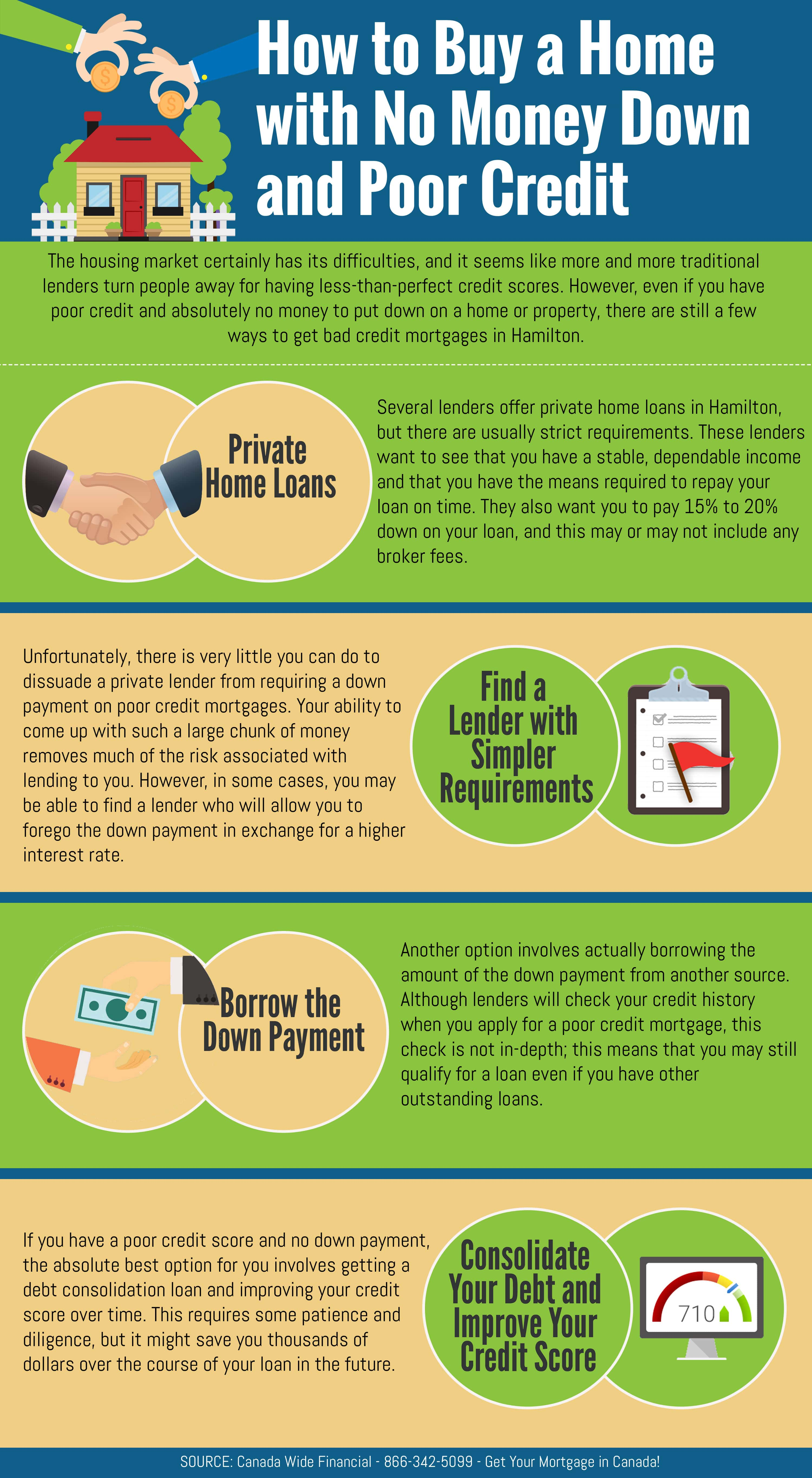 Buying a Home with No Money Down and Poor Credit - Infographic