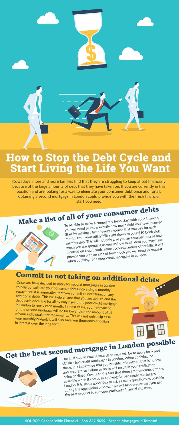 How to Stop the Debt Cycle and Start Living the Life You Want