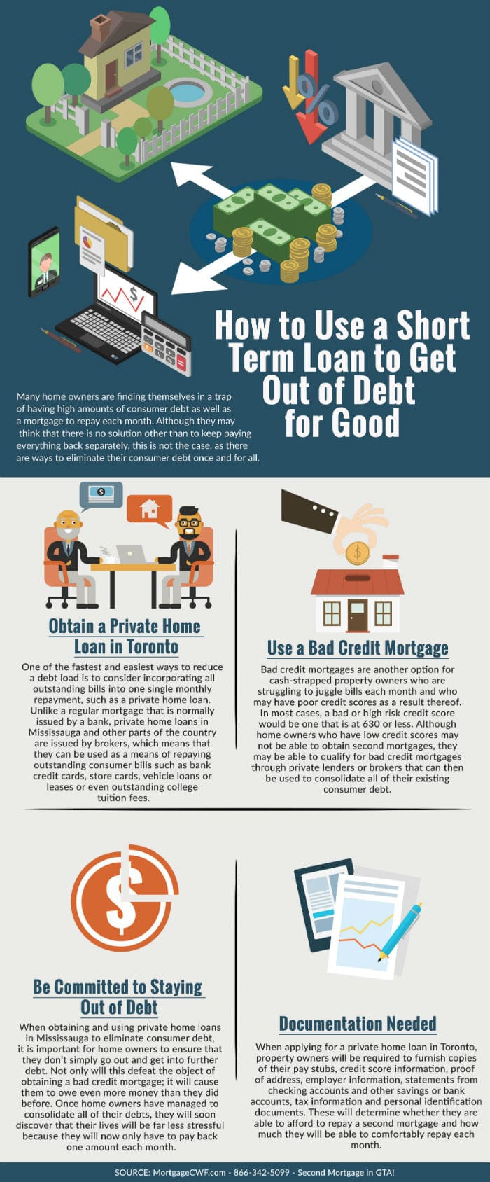 How to Use a Short Term Loan to Get Out of Debt for Good