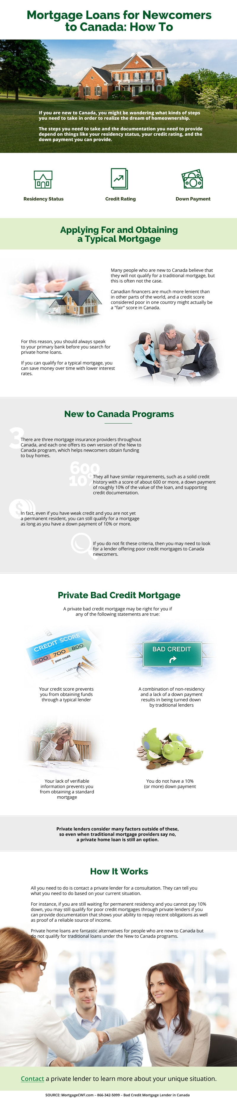 How to Get a Mortgage Loan for Newcomers to Canada - Infographic