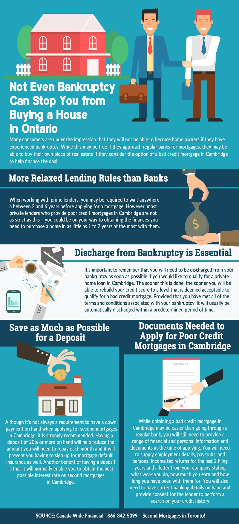 Not Even Bankruptcy Can Stop You from Buying a House in Ontario - Infographic