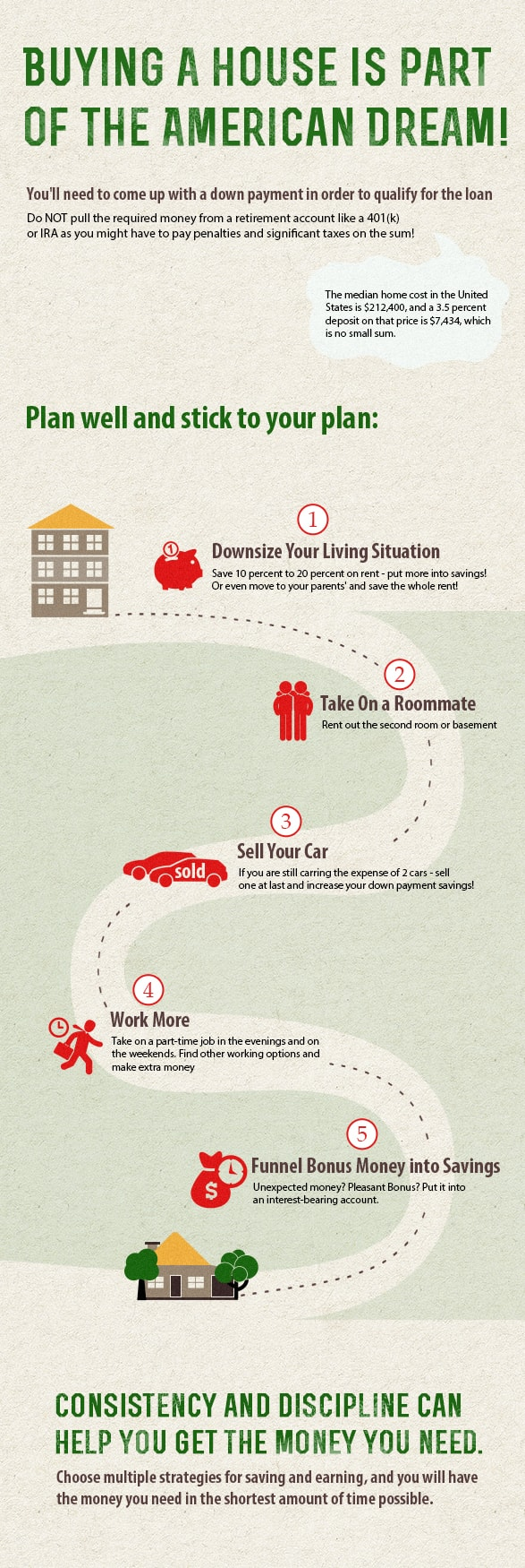 How to Save for Down Payment - Infographic