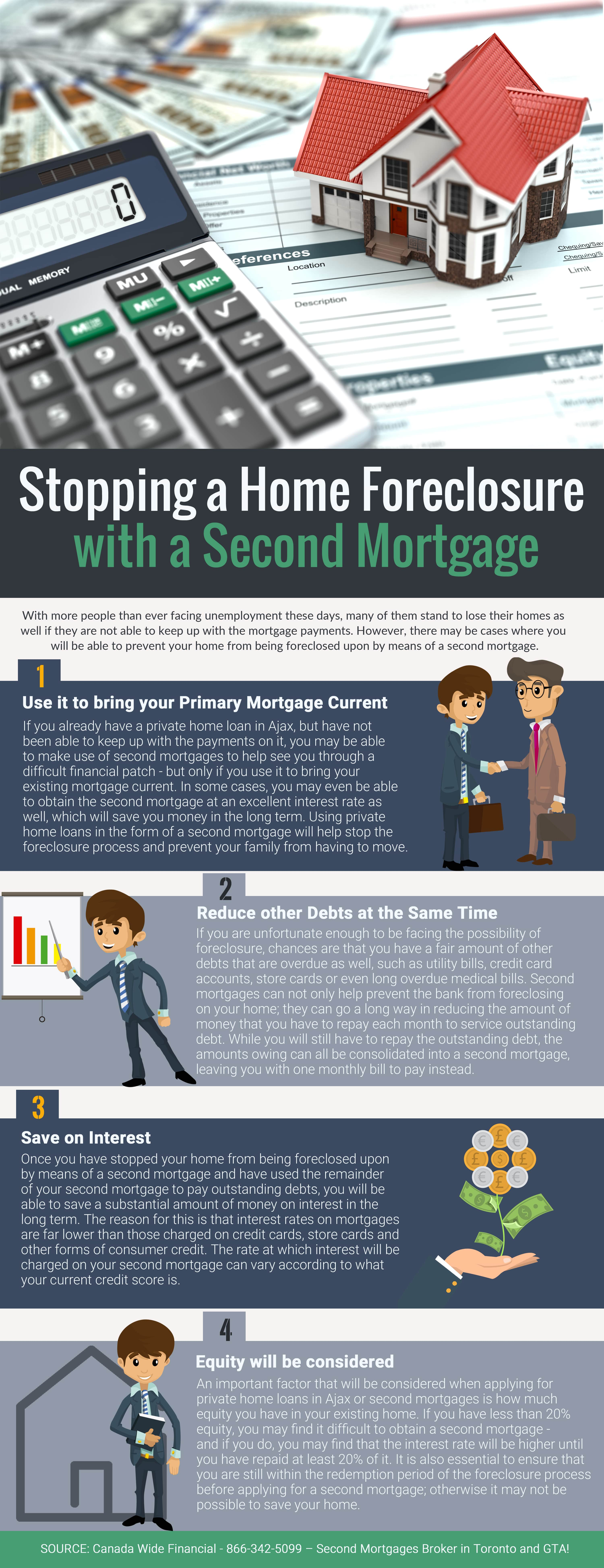 Stopping a Home Foreclosure with a Second Mortgage - Infographic