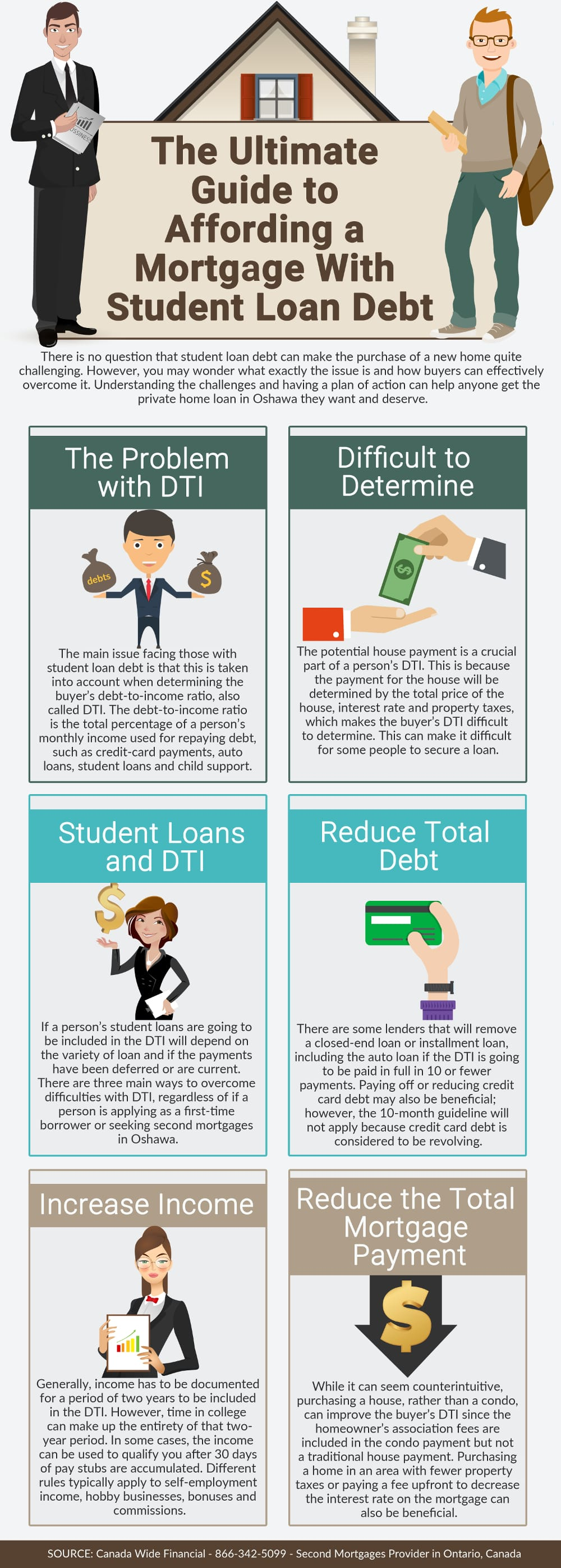 Guide to Affording a Mortgage With Student Loan Debt - Infographic