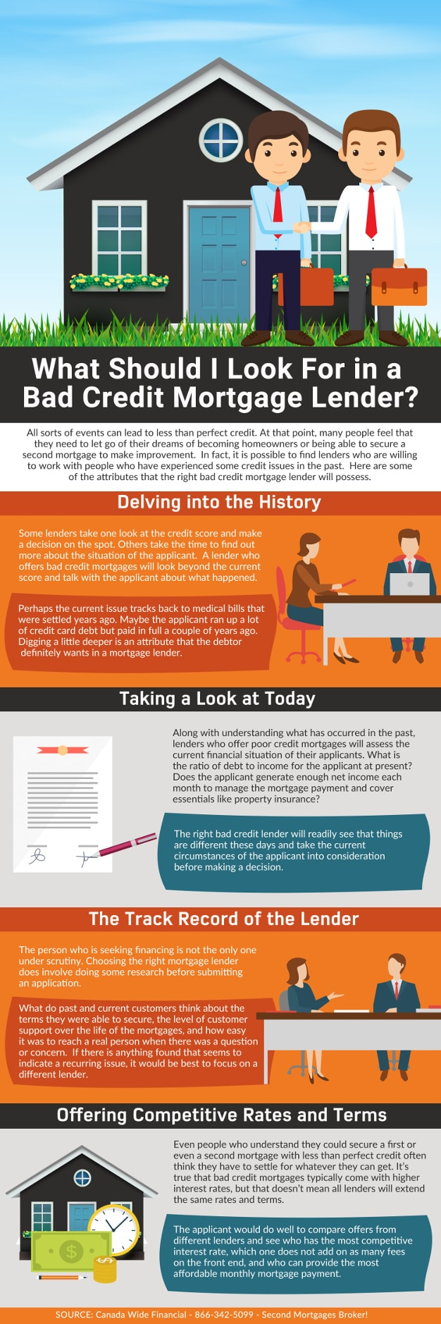 What Should I Look For in a Bad Credit Mortgage Lender - Infographic