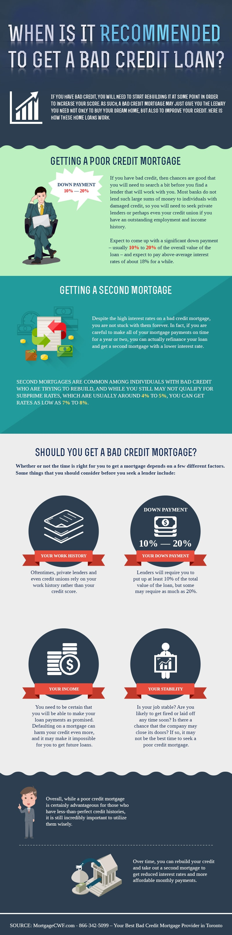 When Is It Recommended to Get a Bad Credit Loan?