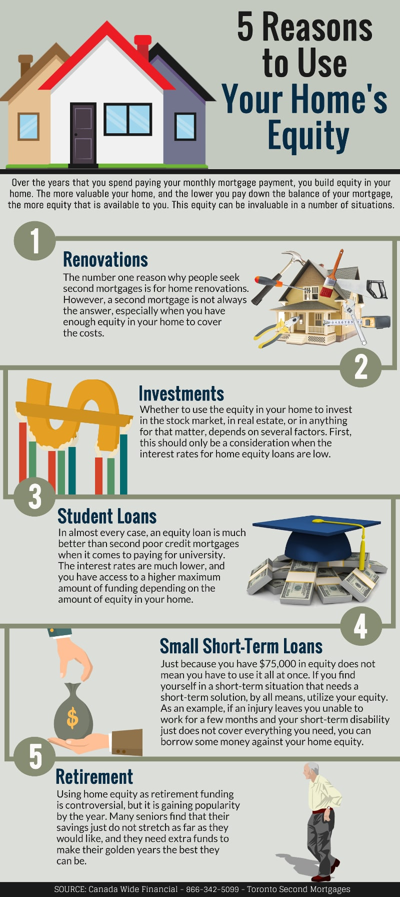 5 Reasons to Use Your Homes Equity - Infographic