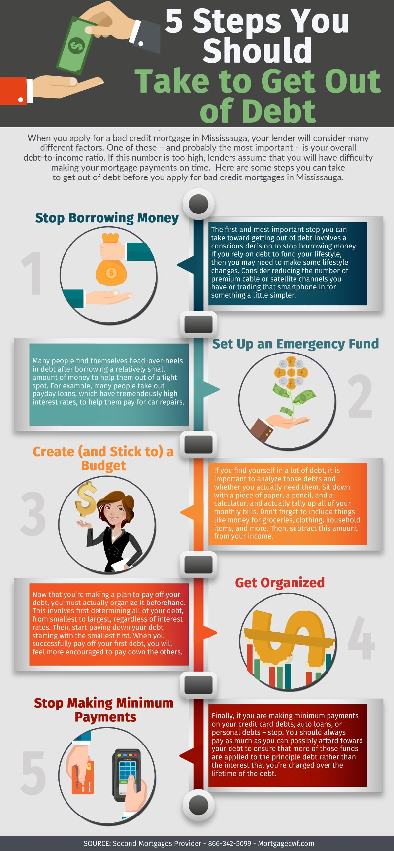 5 Steps You Should Take to Get Out of Debt - Infographic