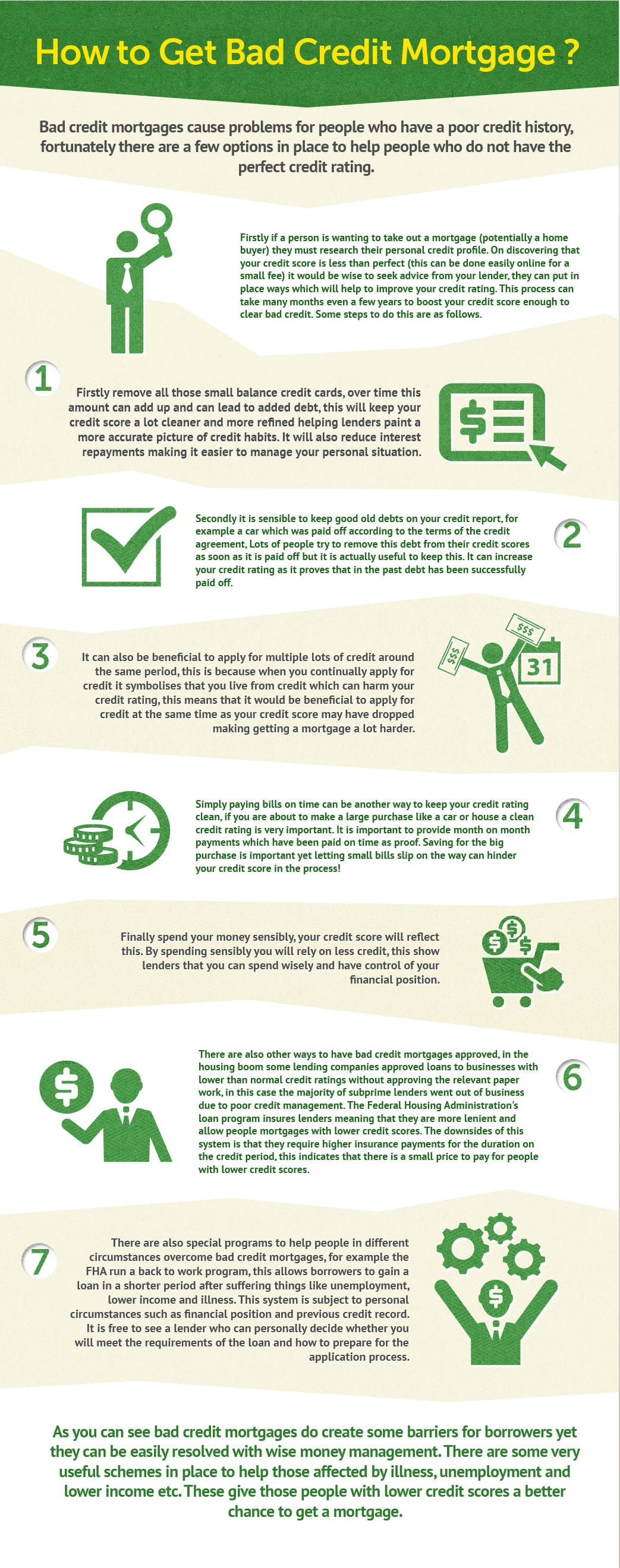7 Options to Get Mortgage Loan with Poor Credit - Infographics