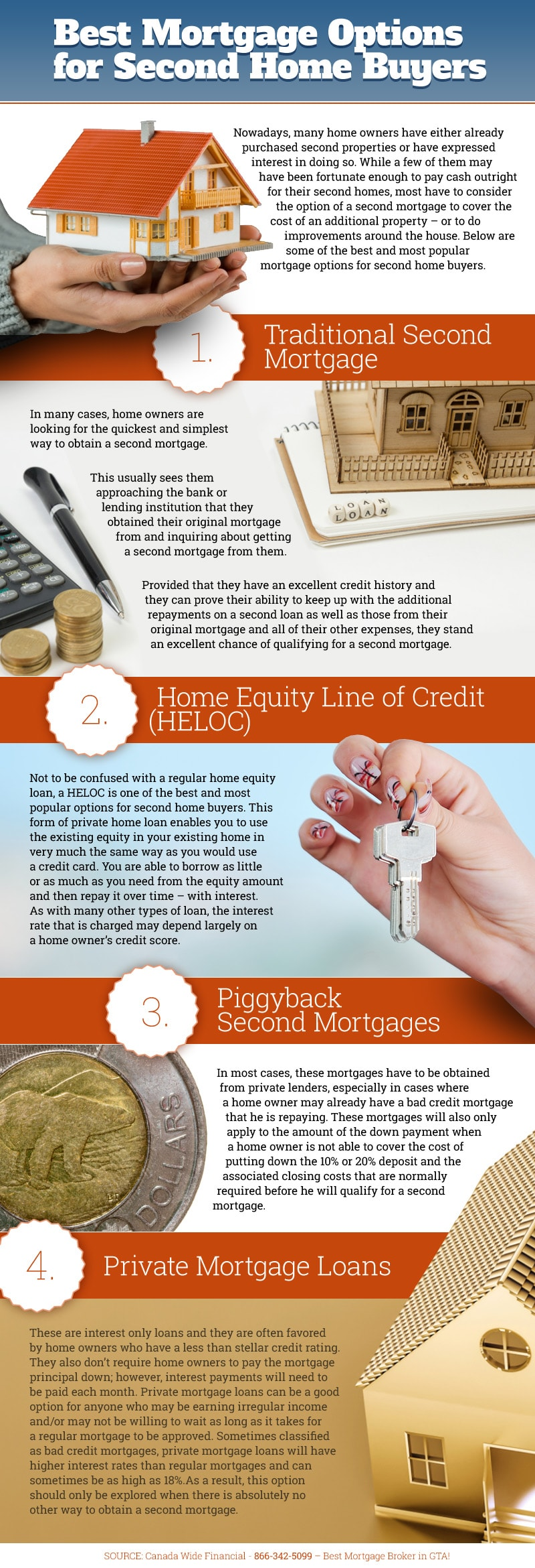Best Mortgage Options for Second Home Buyers - Infographic