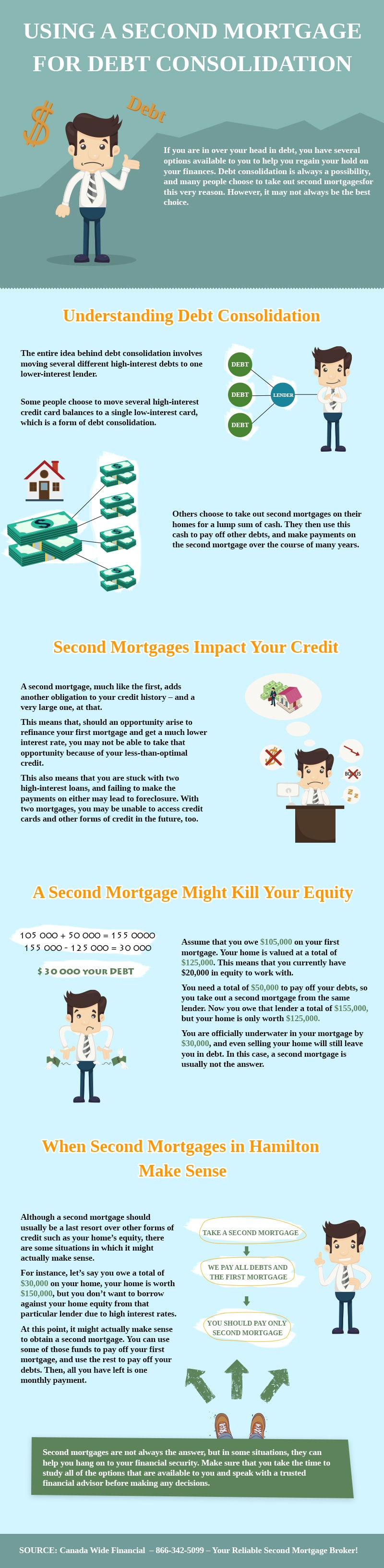 Using a Second Mortgage for Debt Consolidation - Infographic
